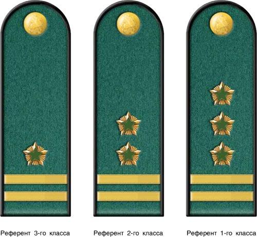 Адрес военторг у алены г военная форма от арсенала - это отличный выбор уставной одежды для всех родов войск